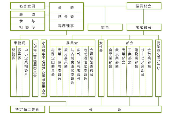 p_organization01